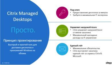 -30% на Citrix Virtual Apps & Desktops (on-premise) и Managed Desktop (из облака) (до 31.03.2020г.)